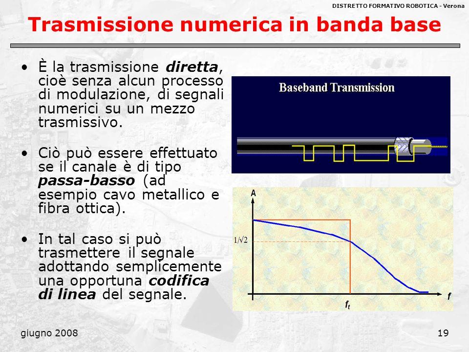 Trasmissione numerica in banda base