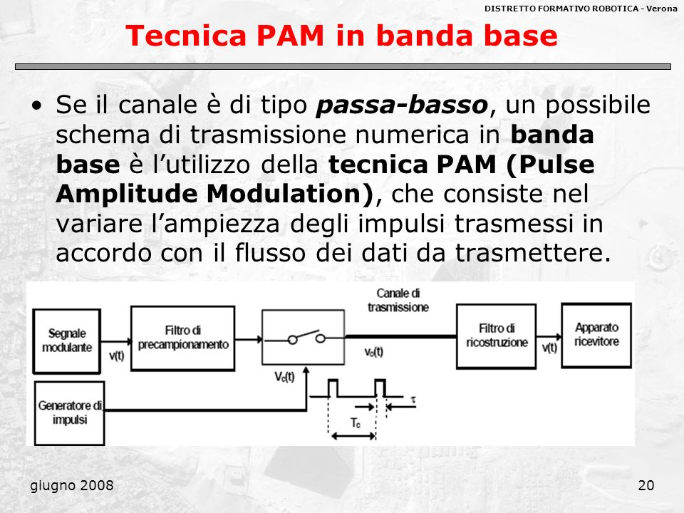 Tecnica PAM in banda base