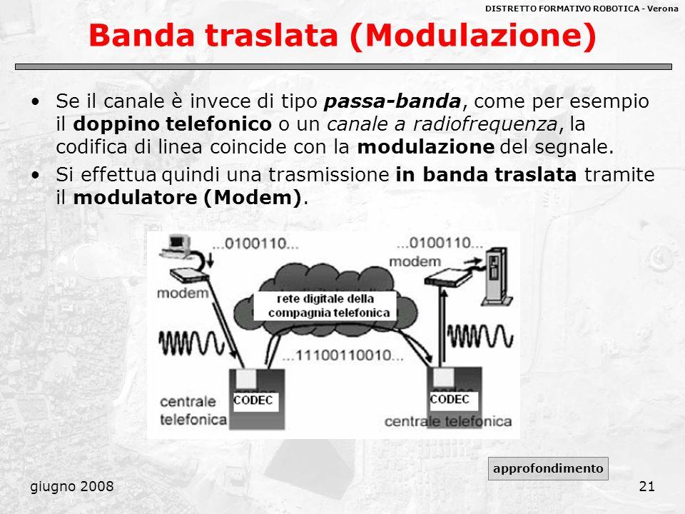 Banda traslata (Modulazione)