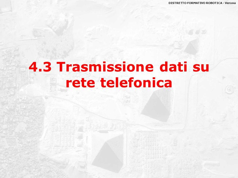 4.3 Trasmissione dati su rete telefonica