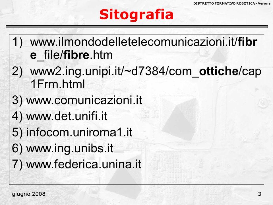 Sitografia www.ilmondodelletelecomunicazioni.it/fibre_file/fibre.htm
