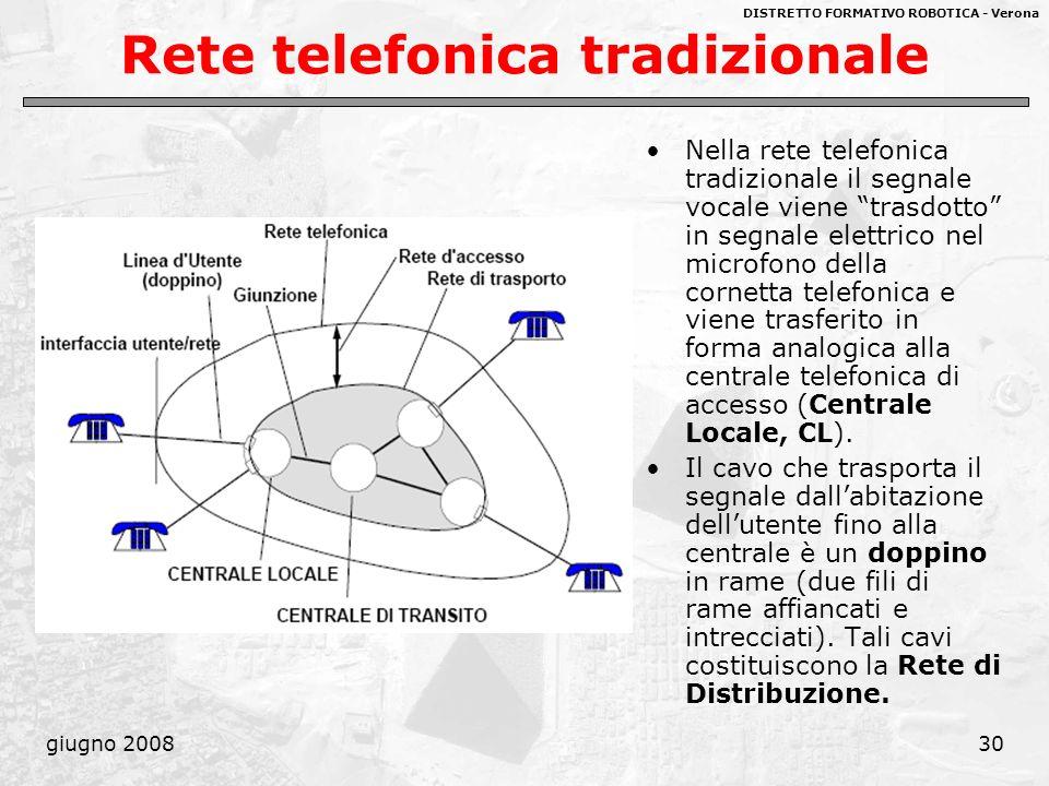 Rete telefonica tradizionale