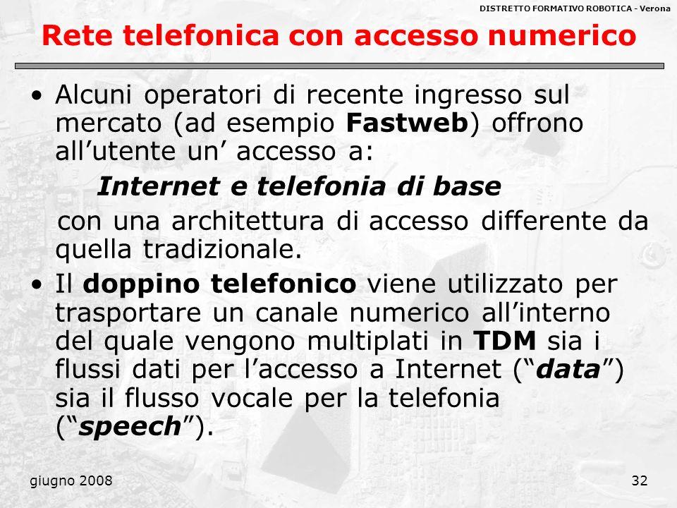Rete telefonica con accesso numerico