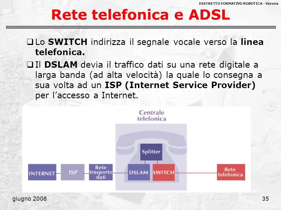 Rete telefonica e ADSL Lo SWITCH indirizza il segnale vocale verso la linea telefonica.