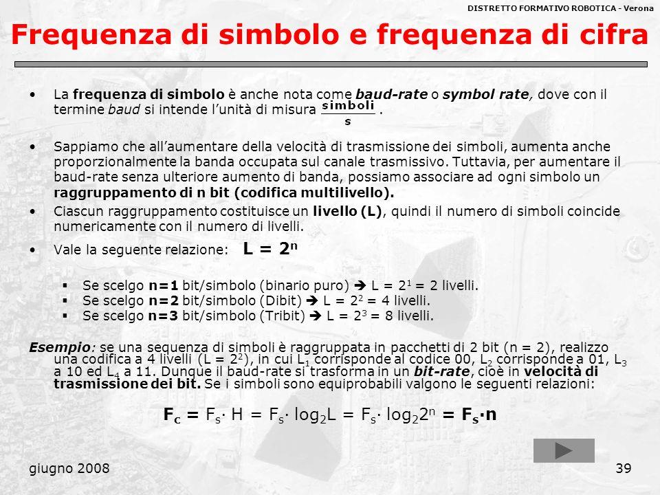 Frequenza di simbolo e frequenza di cifra