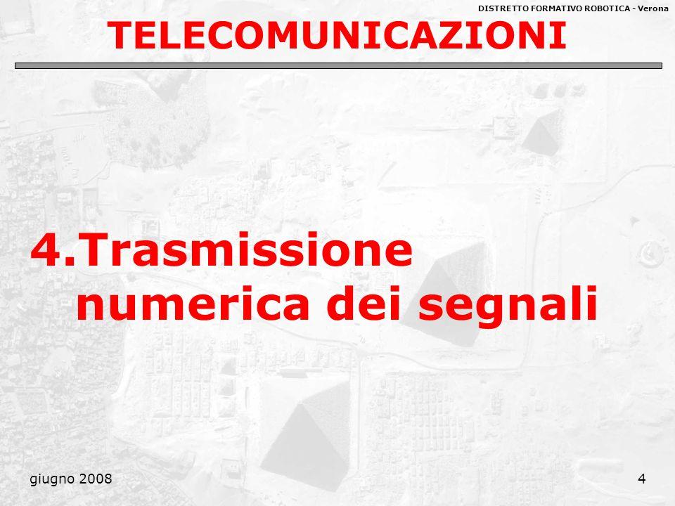 4.Trasmissione numerica dei segnali