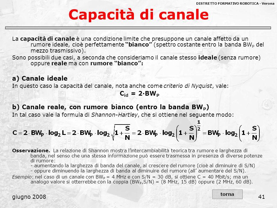 Capacità di canale a) Canale ideale