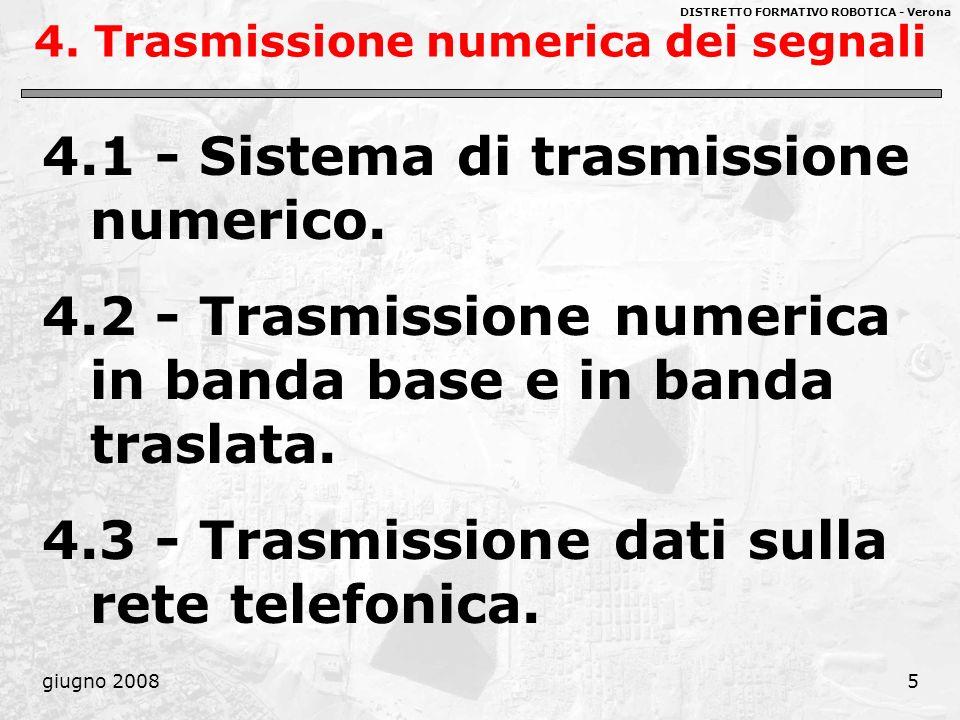 4. Trasmissione numerica dei segnali