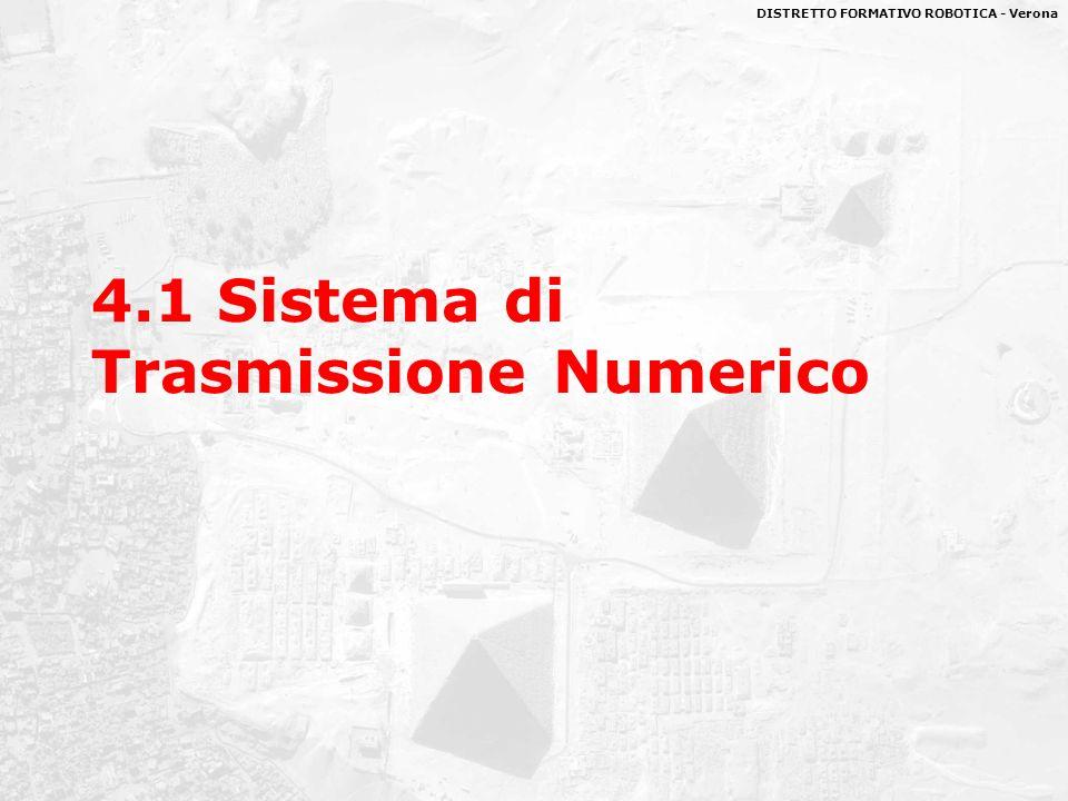 4.1 Sistema di Trasmissione Numerico