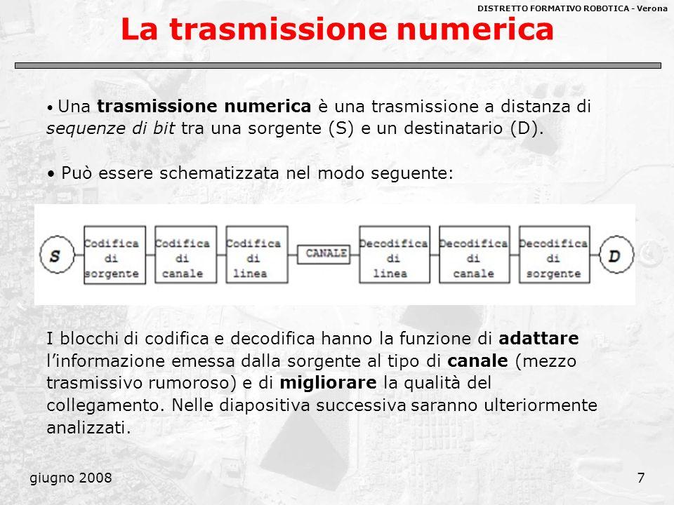 La trasmissione numerica