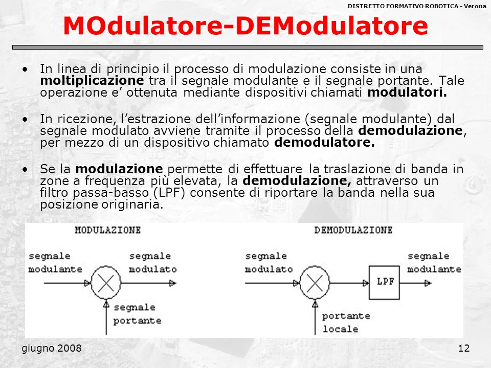 MOdulatore-DEModulatore