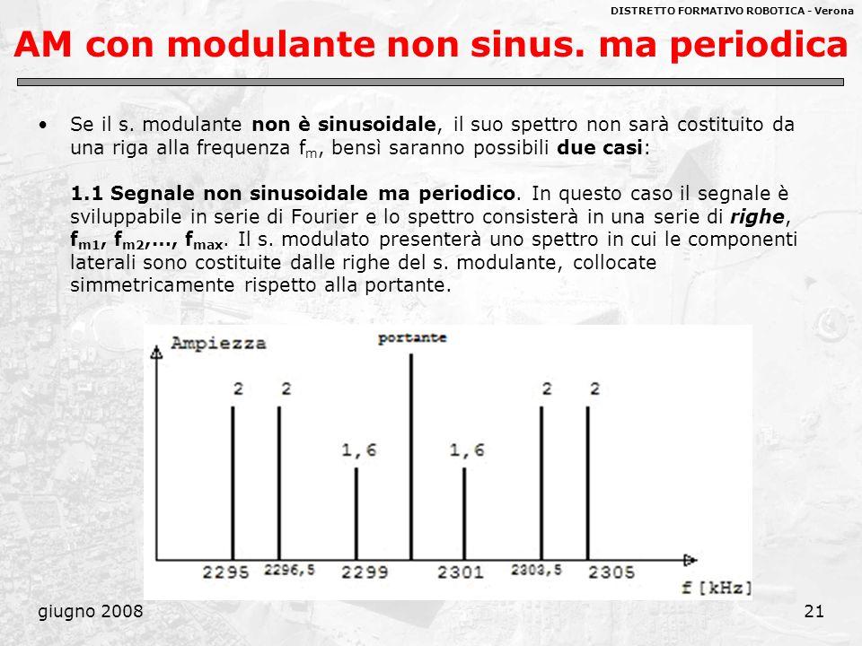 AM con modulante non sinus. ma periodica