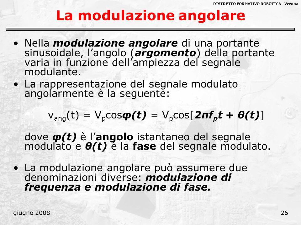 La modulazione angolare