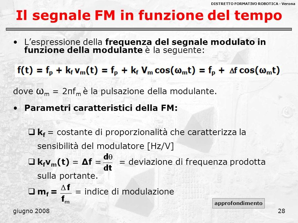Il segnale FM in funzione del tempo