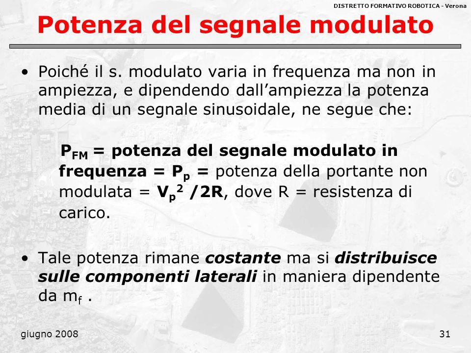 Potenza del segnale modulato