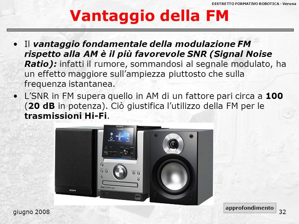 Vantaggio della FM