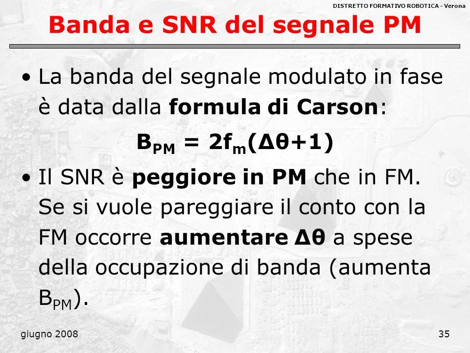Banda e SNR del segnale PM