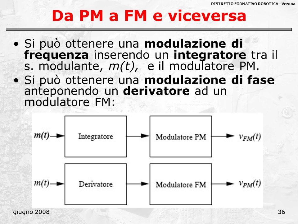 Da PM a FM e viceversa Si può ottenere una modulazione di frequenza inserendo un integratore tra il s. modulante, m(t), e il modulatore PM.
