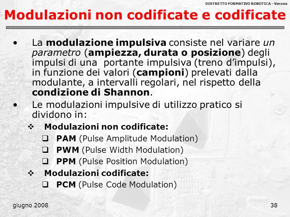 Modulazioni non codificate e codificate