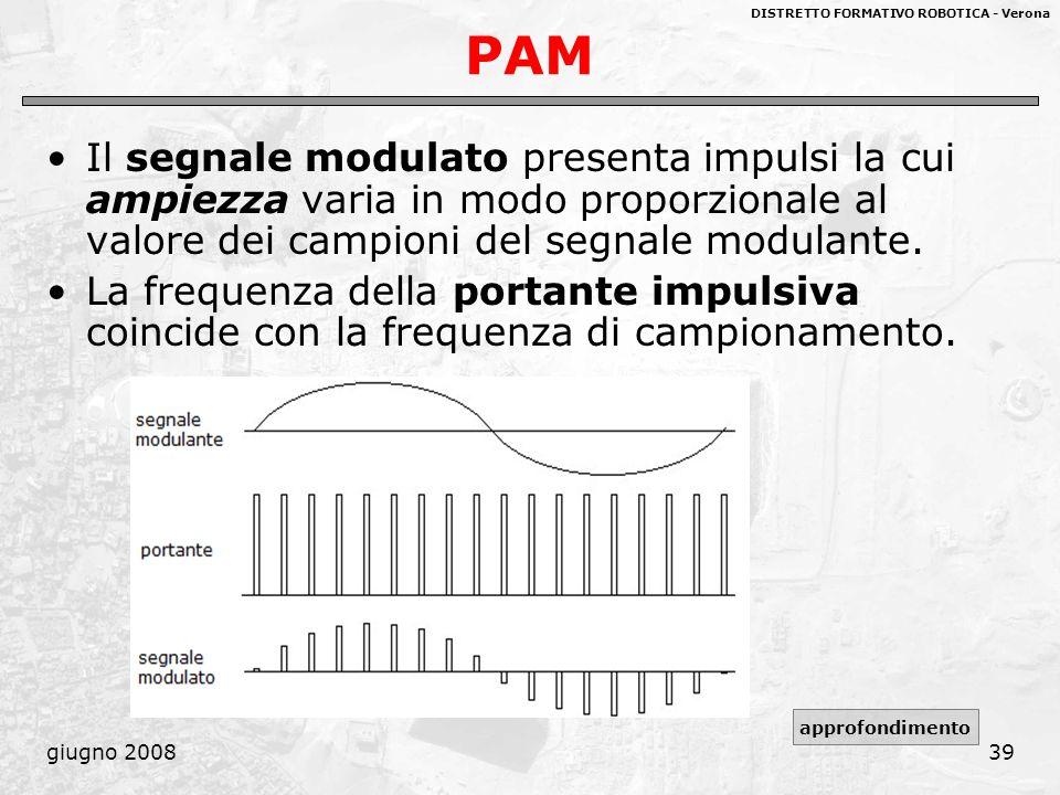 PAM Il segnale modulato presenta impulsi la cui ampiezza varia in modo proporzionale al valore dei campioni del segnale modulante.