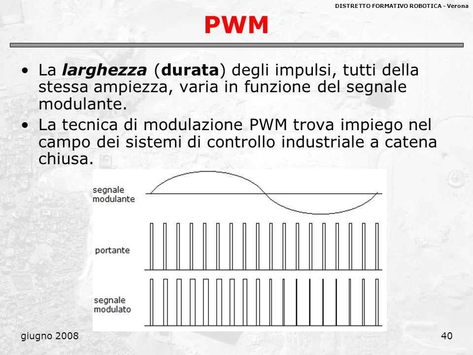 PWM La larghezza (durata) degli impulsi, tutti della stessa ampiezza, varia in funzione del segnale modulante.