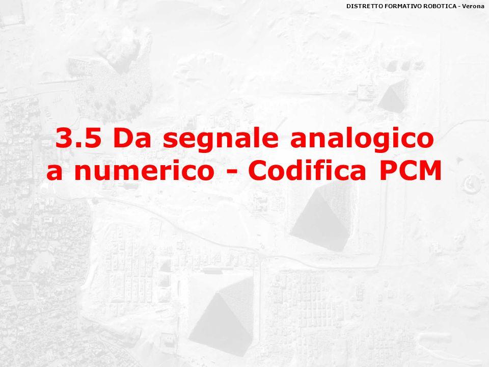 3.5 Da segnale analogico a numerico - Codifica PCM