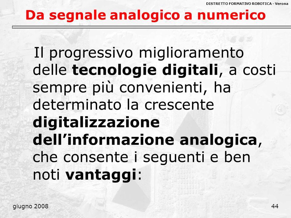 Da segnale analogico a numerico