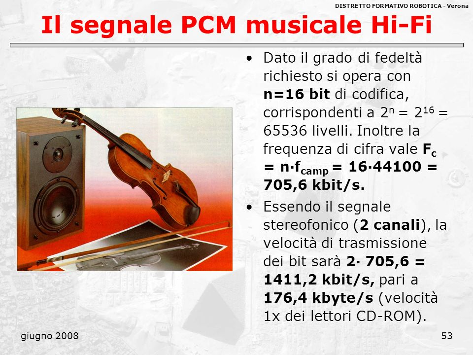 Il segnale PCM musicale Hi-Fi
