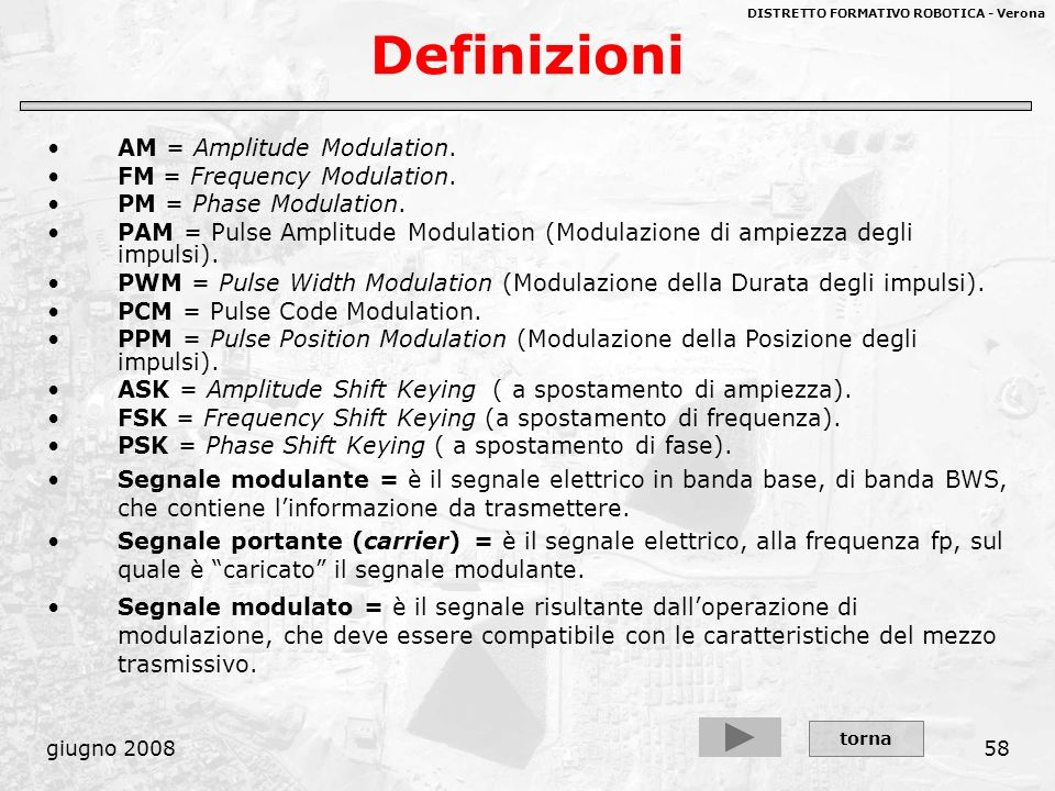 Definizioni AM = Amplitude Modulation. FM = Frequency Modulation.
