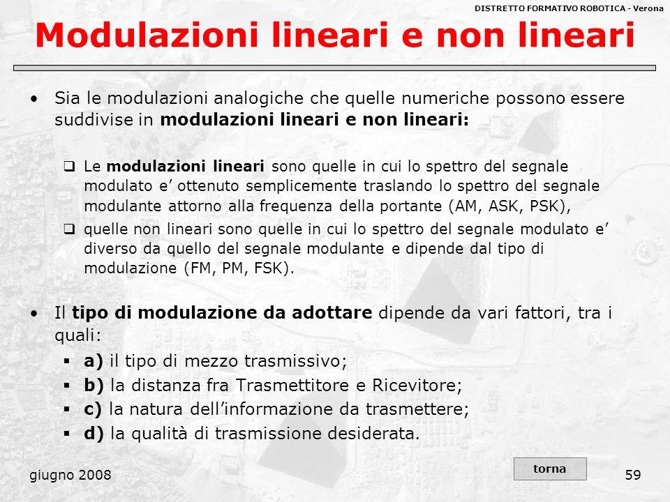 Modulazioni lineari e non lineari