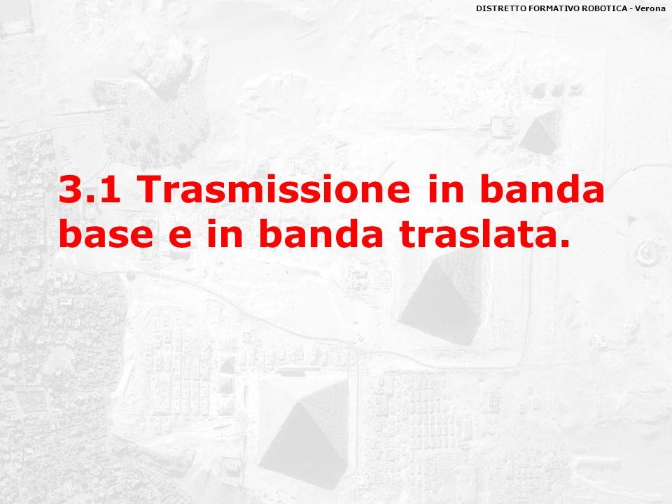 3.1 Trasmissione in banda base e in banda traslata.