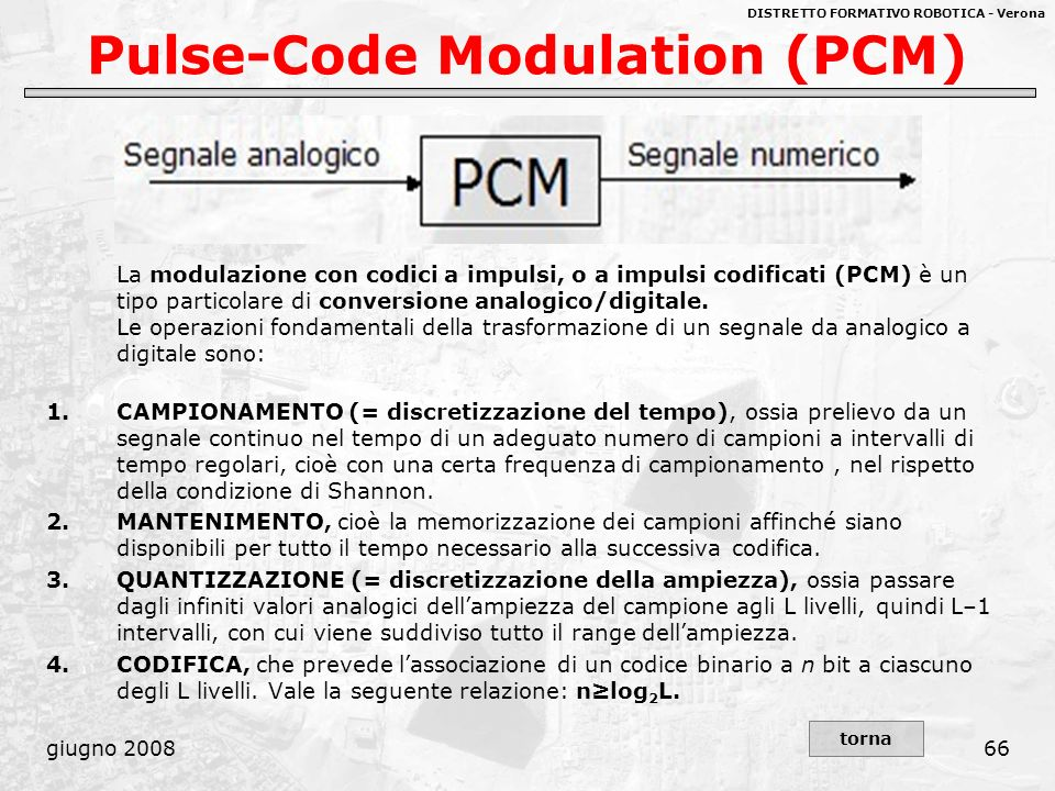 Pulse-Code Modulation (PCM)