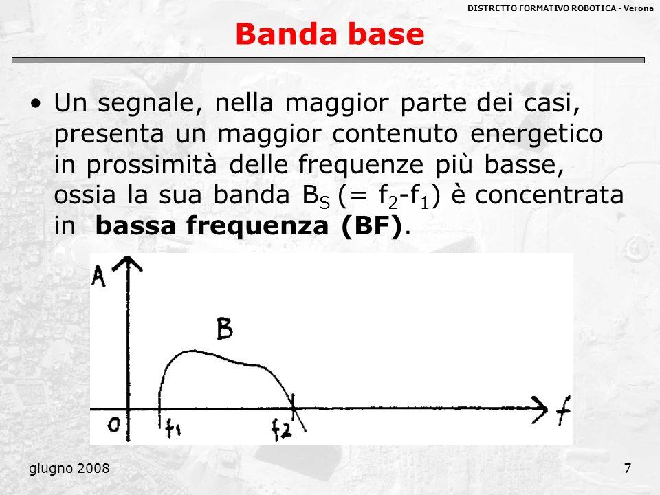 Banda base