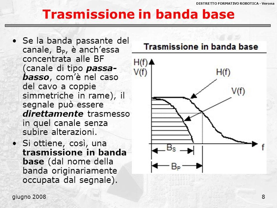 Trasmissione in banda base