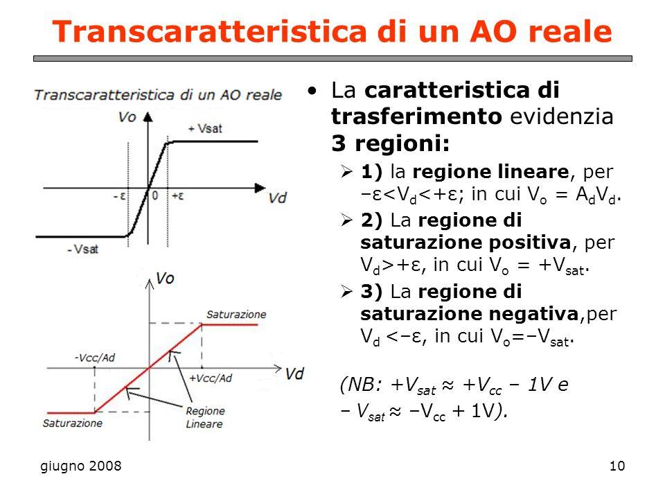 Transcaratteristica di un AO reale