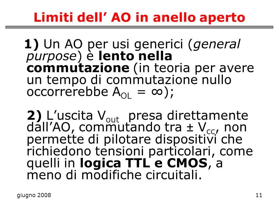 Limiti dell' AO in anello aperto