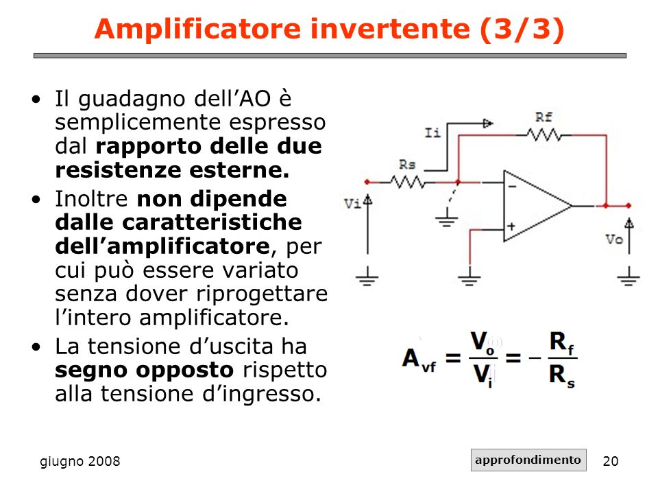 Amplificatore invertente (3/3)