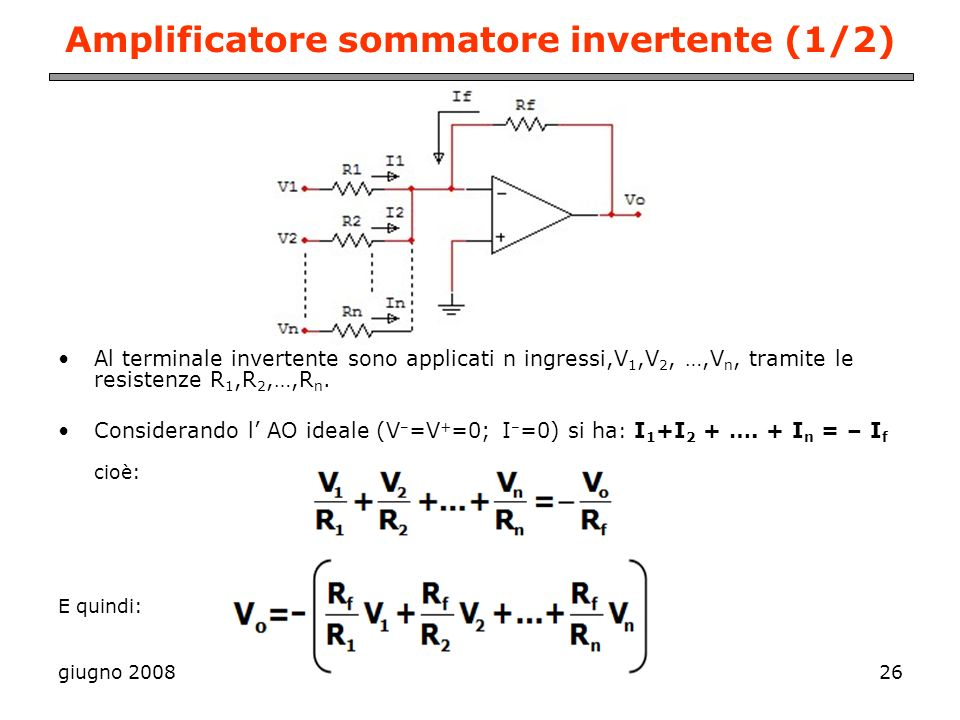 Amplificatore sommatore invertente (1/2)