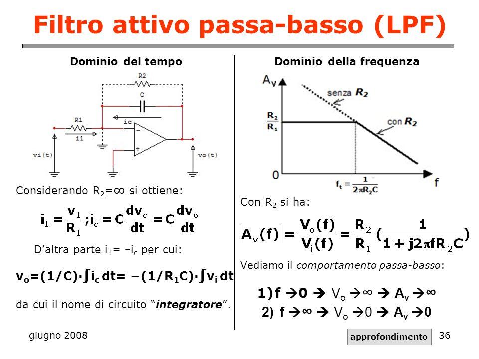 Filtro attivo passa-basso (LPF)