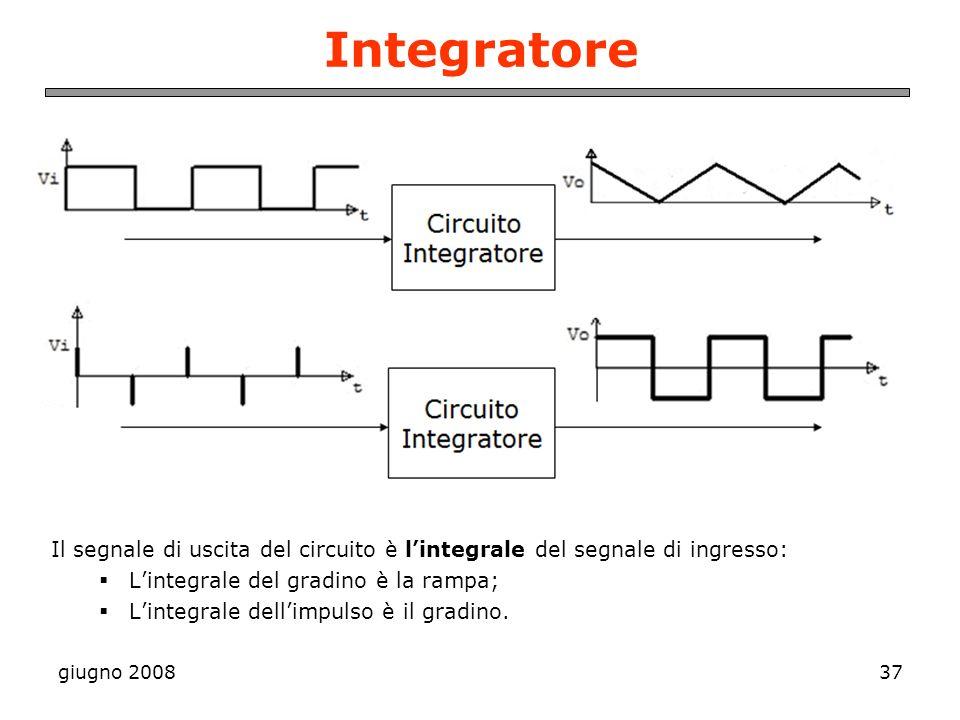 Integratore Il segnale di uscita del circuito è l'integrale del segnale di ingresso: L'integrale del gradino è la rampa;