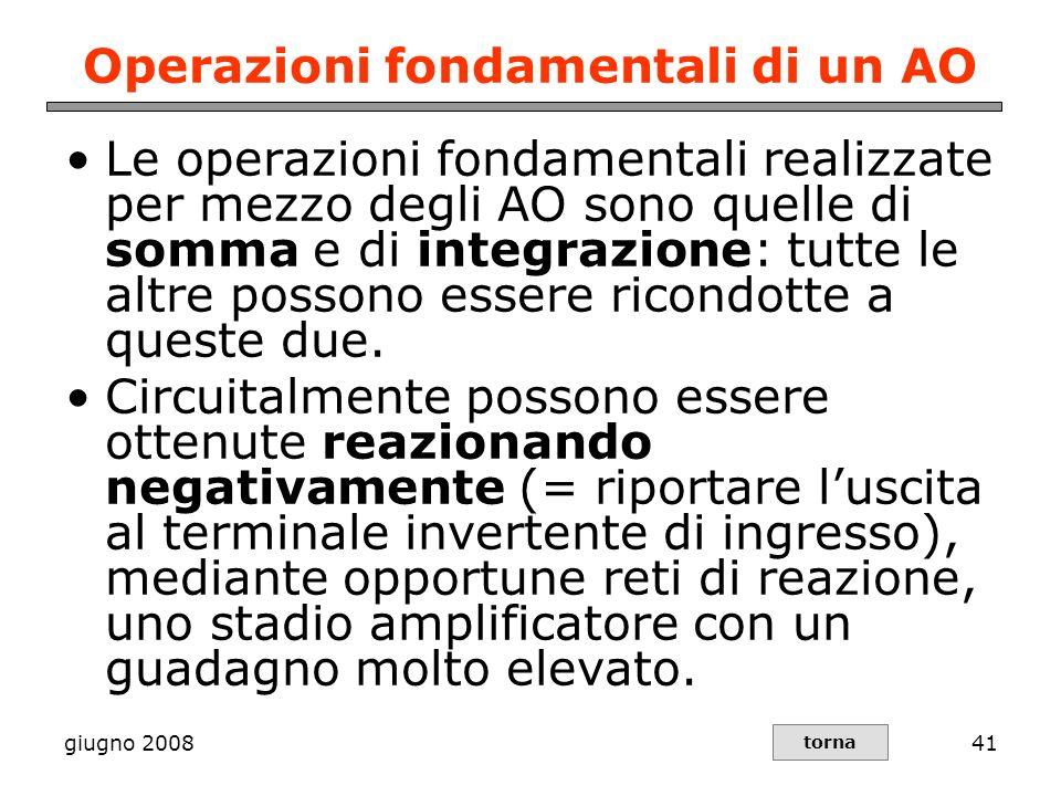 Operazioni fondamentali di un AO
