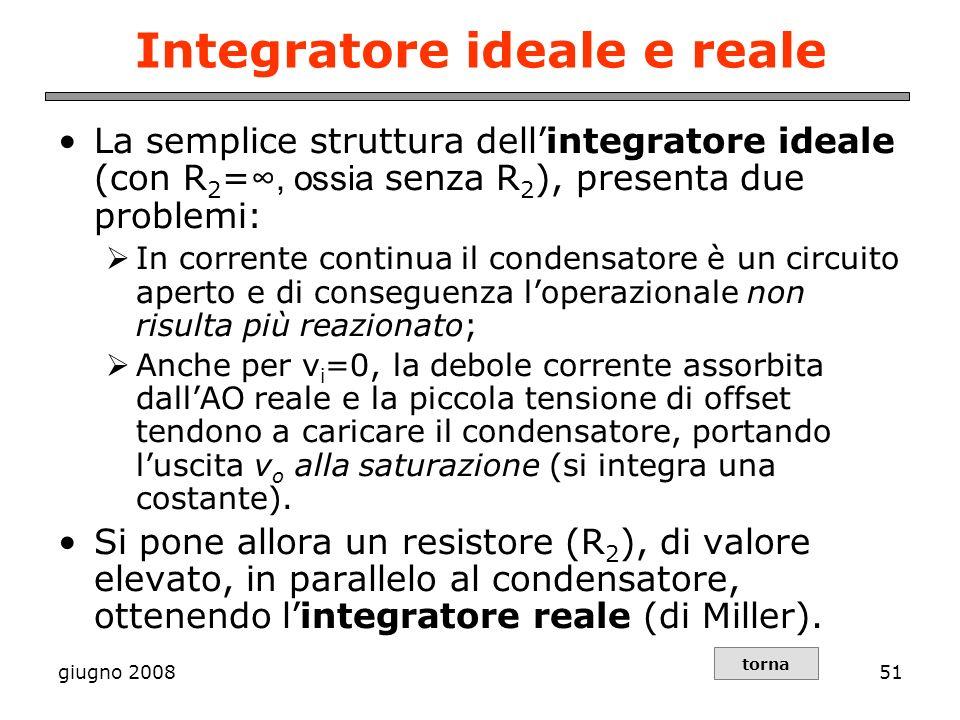 Integratore ideale e reale