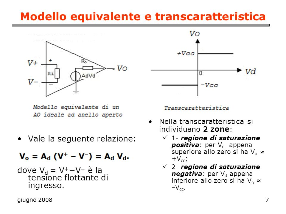 Modello equivalente e transcaratteristica