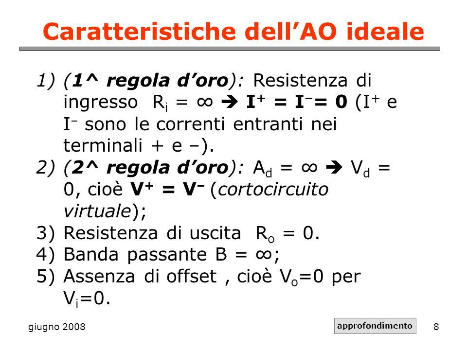 Caratteristiche dell'AO ideale