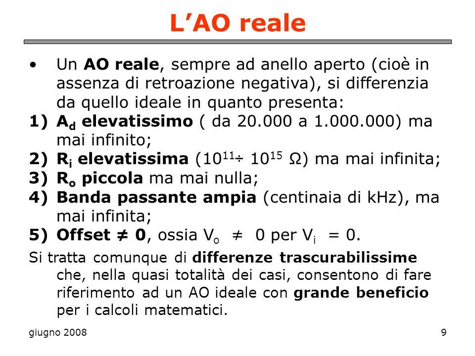 L'AO reale Un AO reale, sempre ad anello aperto (cioè in assenza di retroazione negativa), si differenzia da quello ideale in quanto presenta: