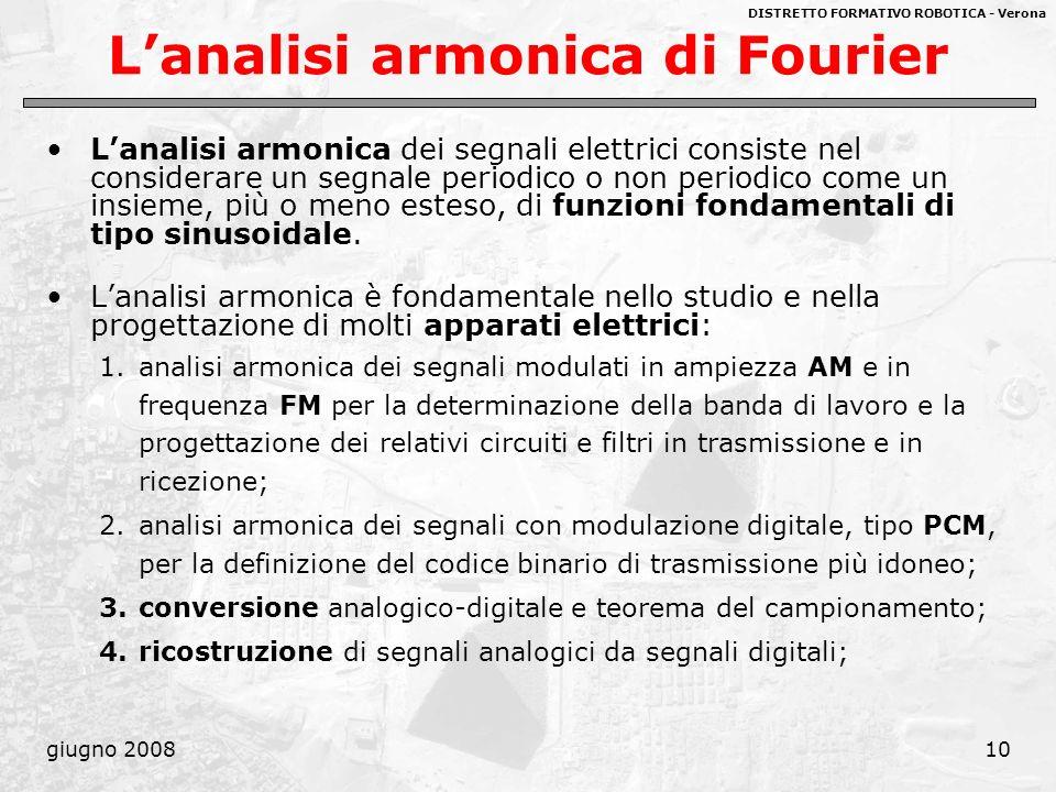 L'analisi armonica di Fourier