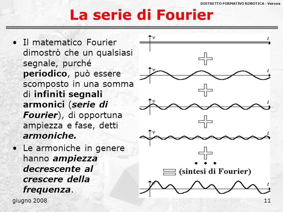 La serie di Fourier