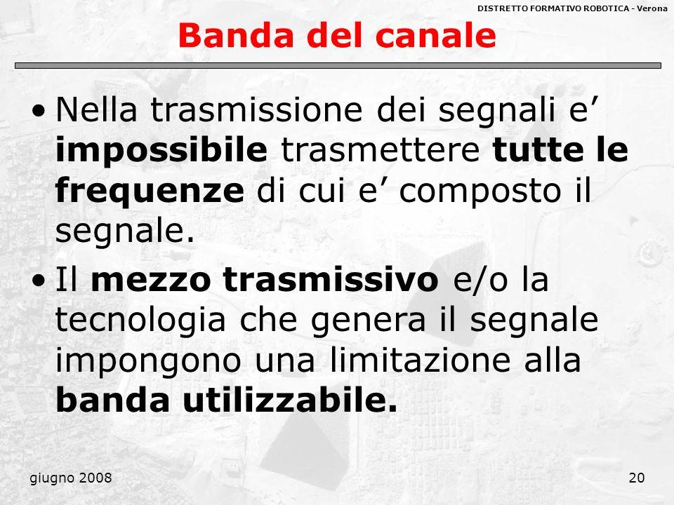 Banda del canale Nella trasmissione dei segnali e' impossibile trasmettere tutte le frequenze di cui e' composto il segnale.