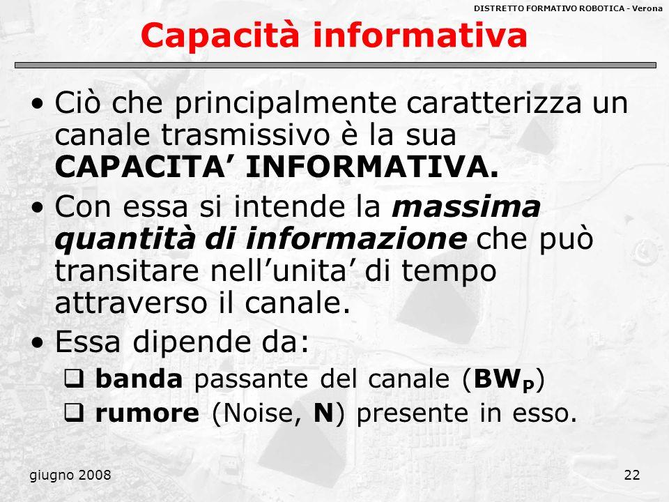Capacità informativa Ciò che principalmente caratterizza un canale trasmissivo è la sua CAPACITA' INFORMATIVA.
