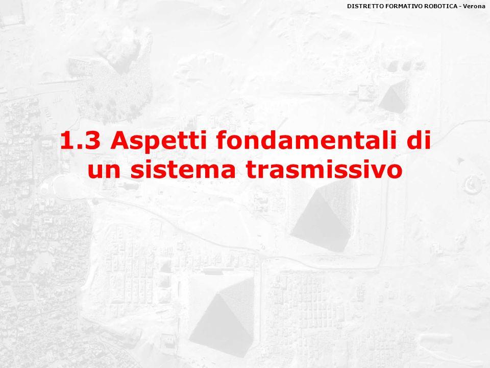 1.3 Aspetti fondamentali di un sistema trasmissivo